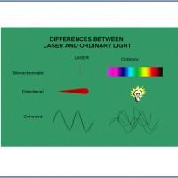 התמונה 3. הבדלים בין תכונות אור רגיל ולייזר מתבטאים בטווח אורך הגל, בכיווניות ובקוהרנטיות.