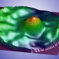 תמונה 1. הצגה גראפית תלת מימדית של ה- wavefront.